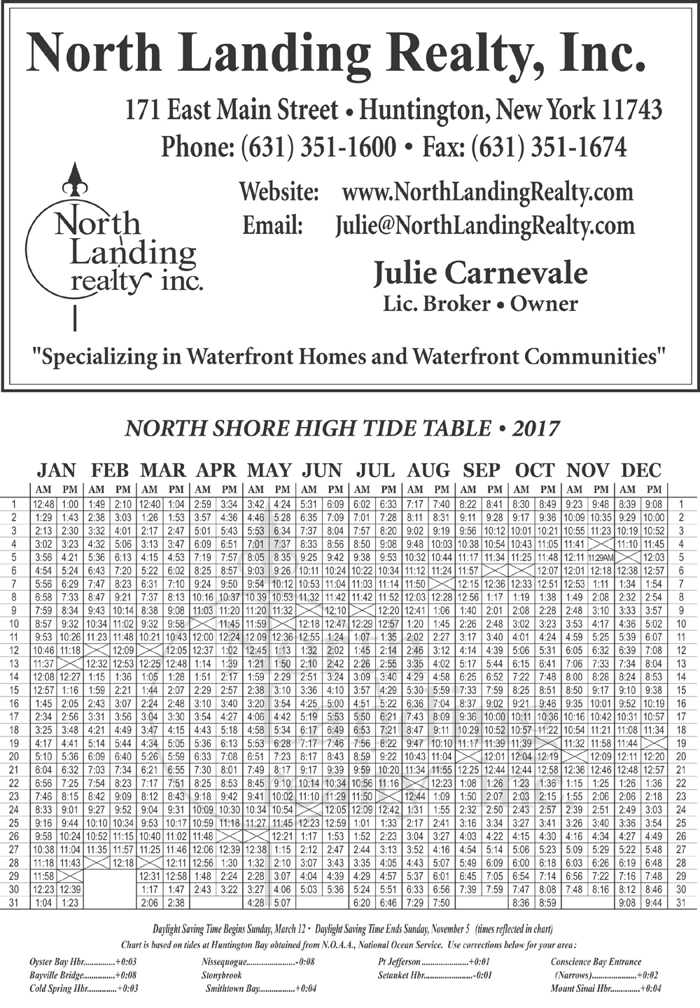 2017 North Shore High Tide Table