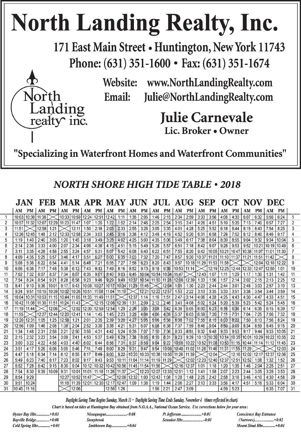 Print Your North Shore Tide Chart For 2018 Here